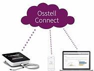 OsstellConnect