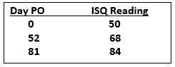 ISQ readings.jpg